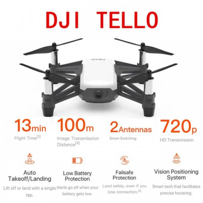 Cool Drone Gifts 2020 Image5