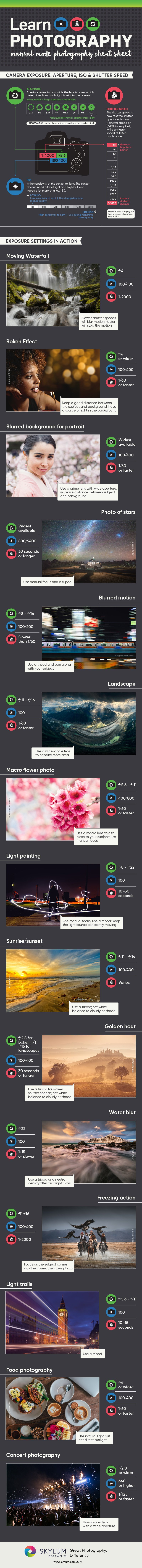 Photography Cheat Sheet: Manual Mode Camera Settings (Infographic) Image1