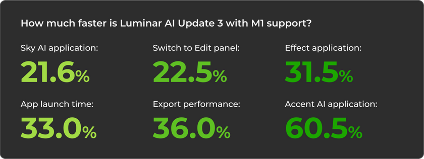 Luminar AI Update 3 — Greater Control & Compatibility Image3