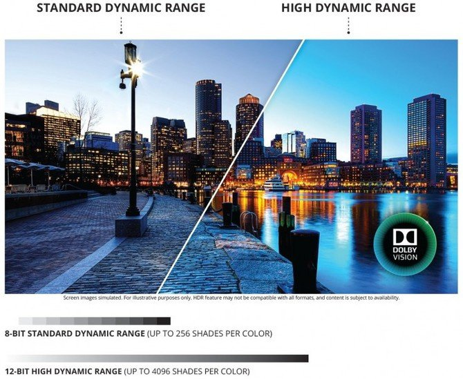 HDR Photography vs. HDR TV Explained Image2