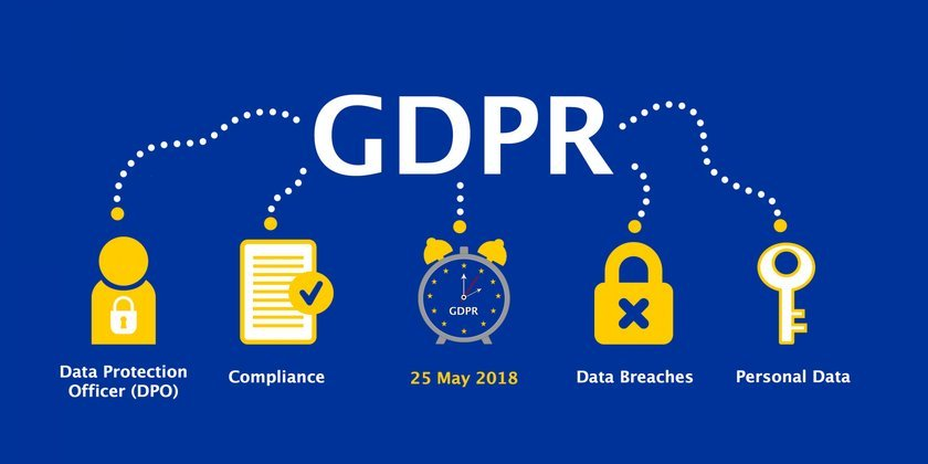 GDPR for Photographers. Will it affect you? Image1